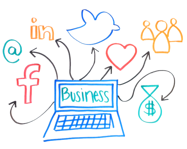 estrategias marcas socialmedia