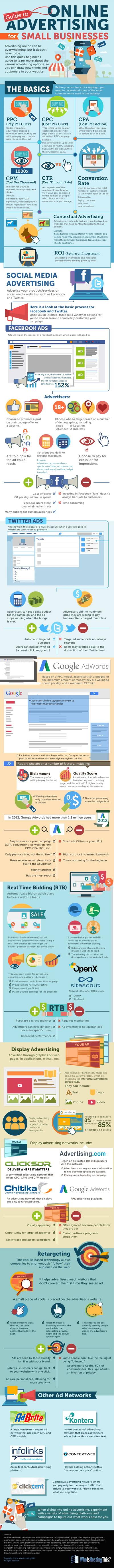 guia-publicidad-online-pymes-infografia