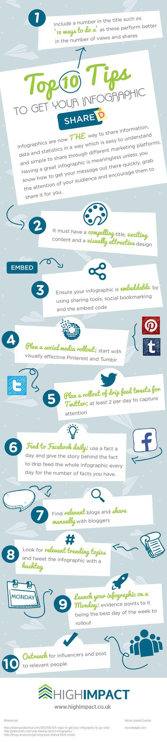 10 consejos infografía compartida infografía