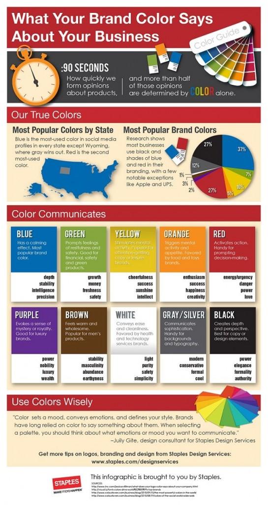Lo que dicen los colores de tu negocio infografia