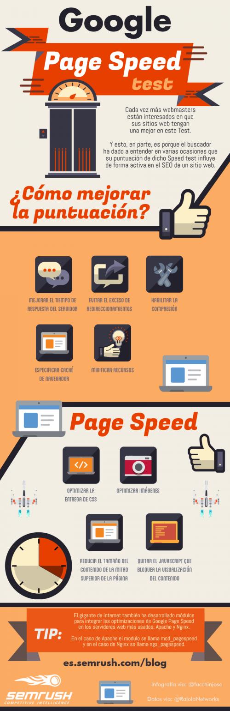 Aumentar la velocidad de carga de una web