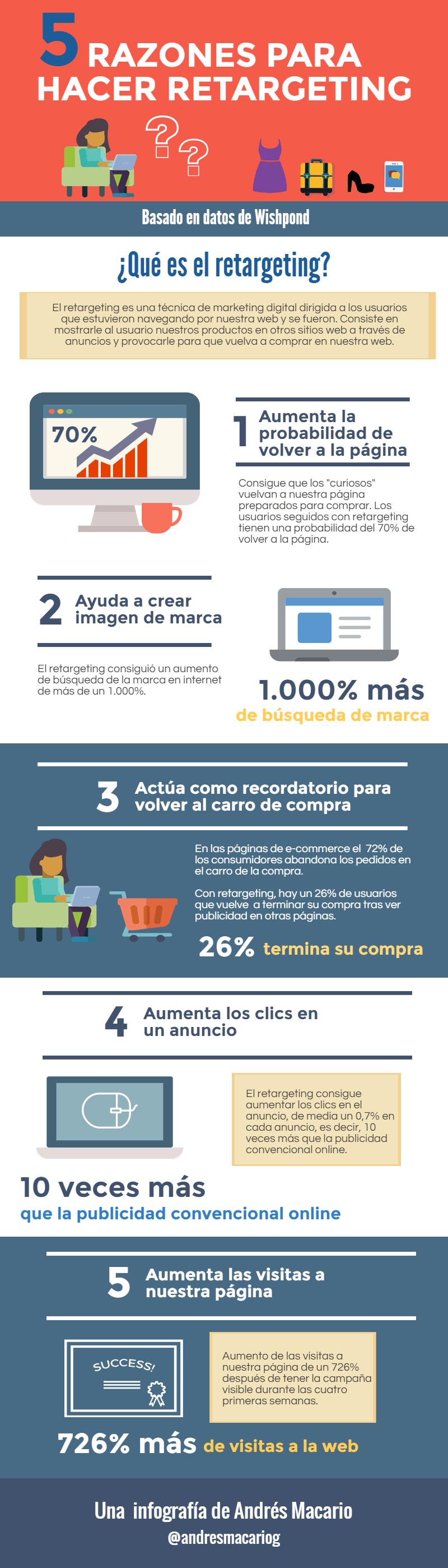 5-razones-para-hacer-retargeting-infografia-andres-macario