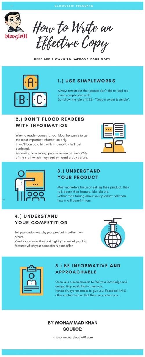 Cualidades del copywriting para ser efectivo #infografía