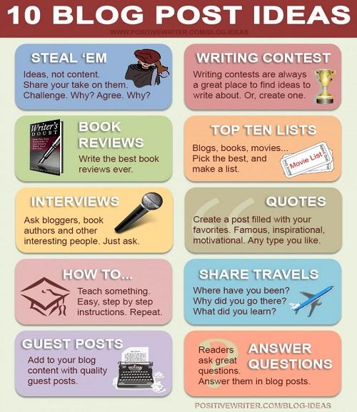 Ideas para planificar el contenido de tu blog #infografia