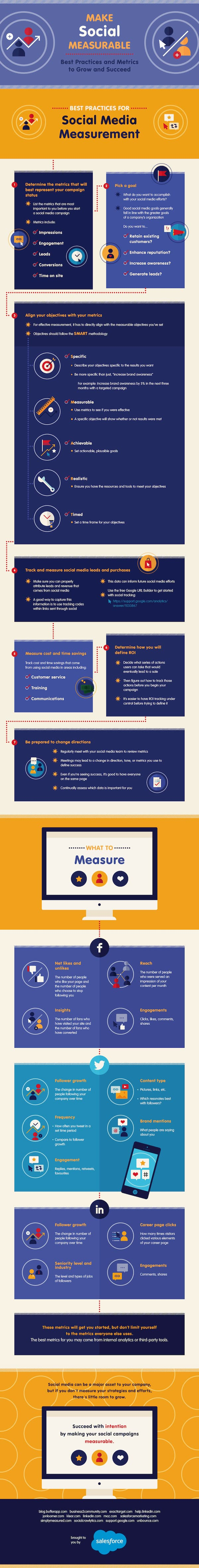 metricas-en-redes-sociales-infografia-1