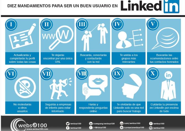 infografia de linkedin